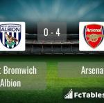 Match image with score West Bromwich Albion - Arsenal