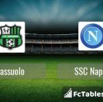 Preview image Sassuolo - SSC Napoli