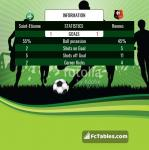 Match image with score Saint-Etienne - Rennes