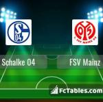 Preview image Schalke 04 - FSV Mainz