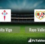 Preview image Celta Vigo - Rayo Vallecano