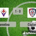 Match image with score Fiorentina - Cagliari