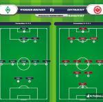 Lineup image Werder Bremen - Eintracht Frankfurt