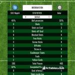 Match image with score SSC Napoli - Inter