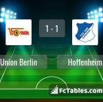 Match image with score Union Berlin - Hoffenheim