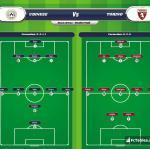 Lineup image Udinese - Torino