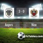 Match image with score Angers - Nice
