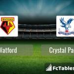 Preview image Watford - Crystal Palace