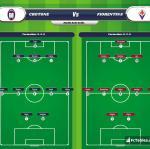 Lineup image Crotone - Fiorentina
