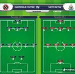 Lineup image Sheffield United - Newcastle United