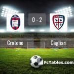 Match image with score Crotone - Cagliari