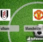 Preview image Fulham - Manchester United