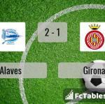 Match image with score Alaves - Girona