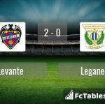 Match image with score Levante - Leganes