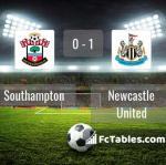 Match image with score Southampton - Newcastle United