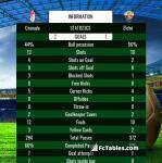 Match image with score Granada - Elche