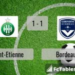 Match image with score Saint-Etienne - Bordeaux