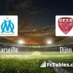 Preview image Marseille - Dijon