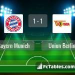 Match image with score Bayern Munich - Union Berlin