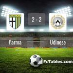 Match image with score Parma - Udinese