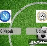 Preview image SSC Napoli - Udinese