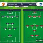 Lineup image Manchester United - Brighton