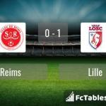 Match image with score Reims - Lille