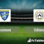 Preview image Frosinone - Udinese