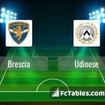 Preview image Brescia - Udinese