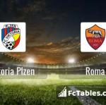 Preview image Viktoria Plzen - Roma