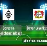 Preview image Borussia Moenchengladbach - Bayer Leverkusen