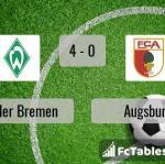 Match image with score Werder Bremen - Augsburg