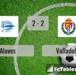 Match image with score Alaves - Valladolid