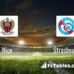 Preview image Nice - Strasbourg