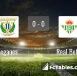 Match image with score Leganes - Real Betis