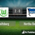 Match image with score Wolfsburg - Hertha Berlin