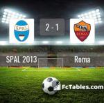 Match image with score SPAL 2013 - Roma