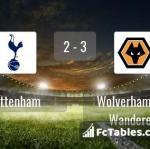 Match image with score Tottenham - Wolverhampton Wanderers