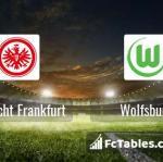Preview image Eintracht Frankfurt - Wolfsburg