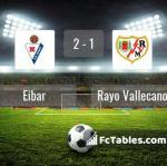 Match image with score Eibar - Rayo Vallecano