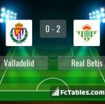 Match image with score Valladolid - Real Betis