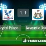 Match image with score Crystal Palace - Newcastle United