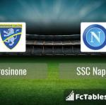Preview image Frosinone - SSC Napoli