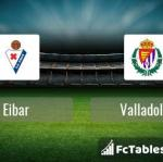 Preview image Eibar - Valladolid