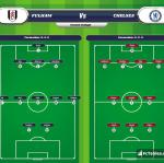 Lineup image Fulham - Chelsea