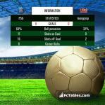 Match image with score PSG - Guingamp