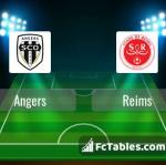 Preview image Angers - Reims