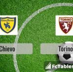 Preview image Chievo - Torino