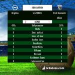 Match image with score Brighton - West Bromwich Albion