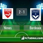 Match image with score Nimes - Bordeaux
